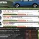 GummiHuset BMW X3